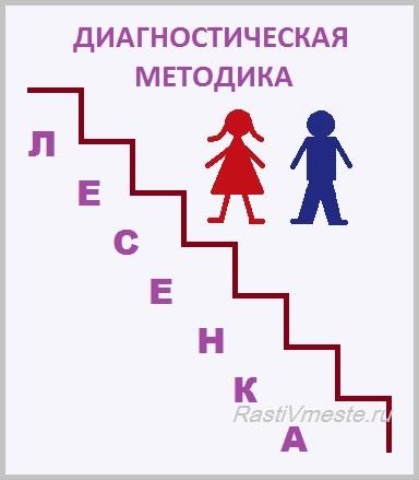 методика лесенка, методика лесенка В. Г. Щур, методика лесенка Щур, самооценка дошкольника